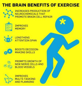 Benefits-of-Exercises1